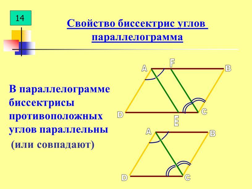 В параллелограмме биссектрисы противоположных углов параллельны