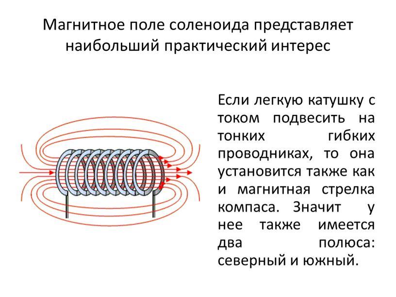 Магнитное поле соленоида представляет наибольший практический интерес