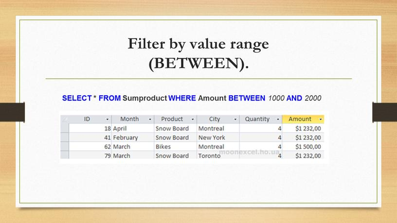 Filter by value range (BETWEEN)