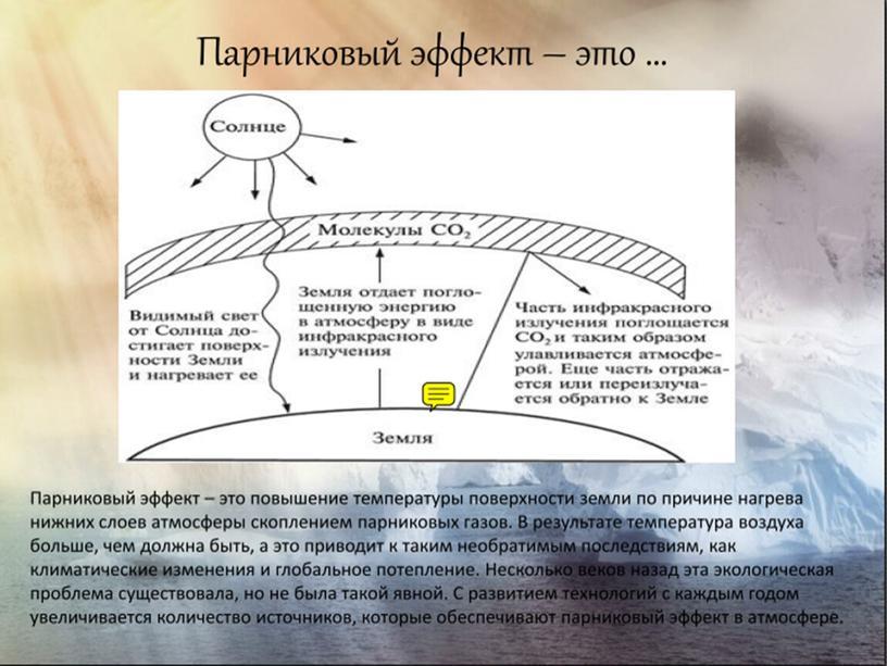 Проект Парниковый эффект как следствие изменения климата на примере Приуральского района с. Аксарка ЯНАО