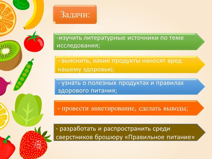 - разработать и распространить среди сверстников брошюру «Правильное питание»