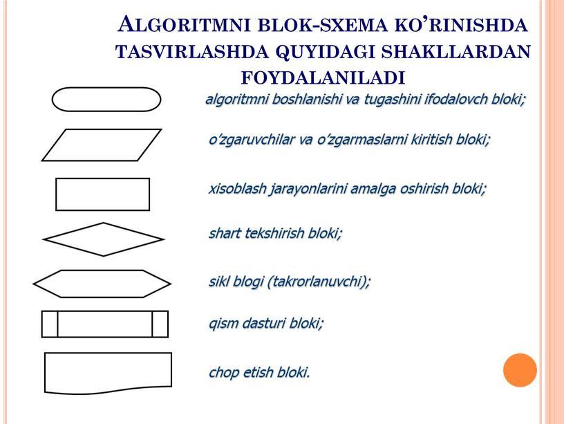 Algoritmni blok-sxema ko'rinishda tasvirlashda quyidagi shakllardan foydalaniladi algoritmni boshlanishi va tugashini ifodalovch bloki; o'zgaruvchilar va o'zgarmaslarni kiritish bloki; xisoblash jarayonlarini amalga oshirish bloki; shart tekshirish…