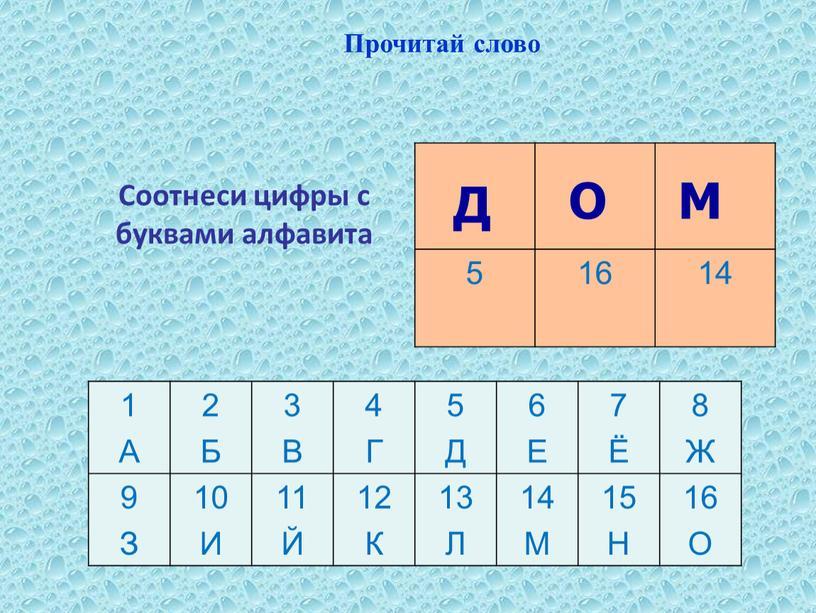 Прочитай слово Соотнеси цифры с буквами алфавита 5 16 14 1