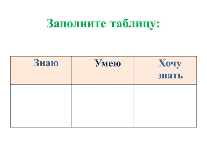 Заполните таблицу: Знаю Умею Хочу знать