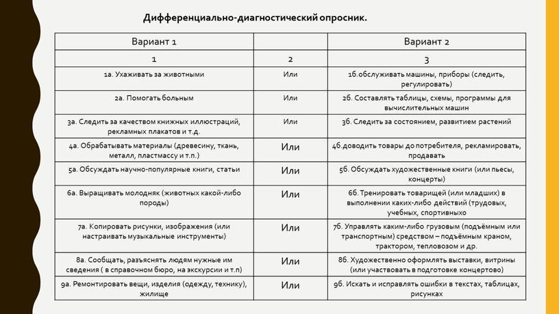 Дифференциально-диагностический опросник