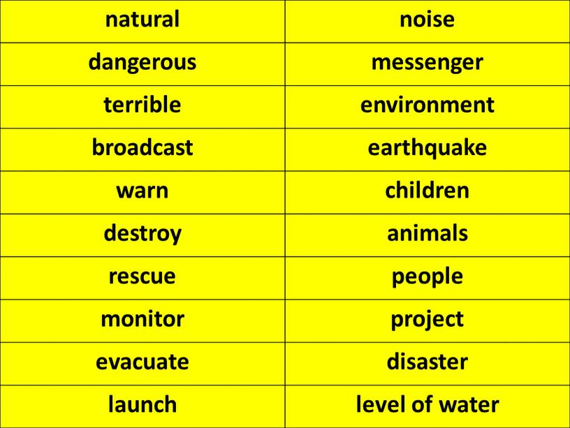 natural noise dangerous messenger terrible environment broadcast earthquake warn children destroy animals rescue people monitor project evacuate disaster launch level of water