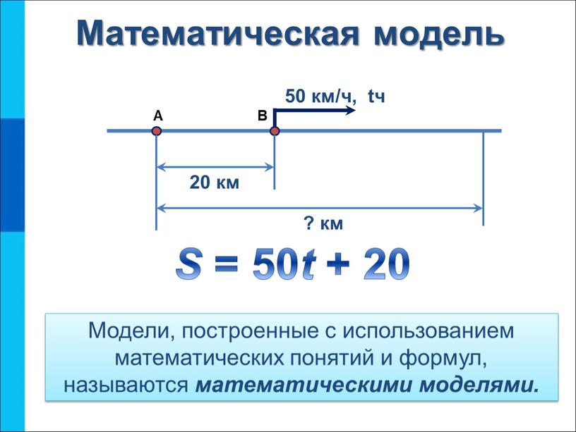 Математическая модель Модели, построенные с использованием математических понятий и формул, называются математическими моделями