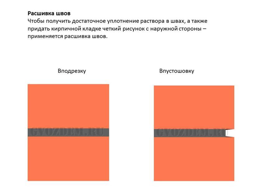 Расшивка швов Чтобы получить достаточное уплотнение раствора в швах, а также придать кирпичной кладке четкий рисунок с наружной стороны – применяется расшивка швов