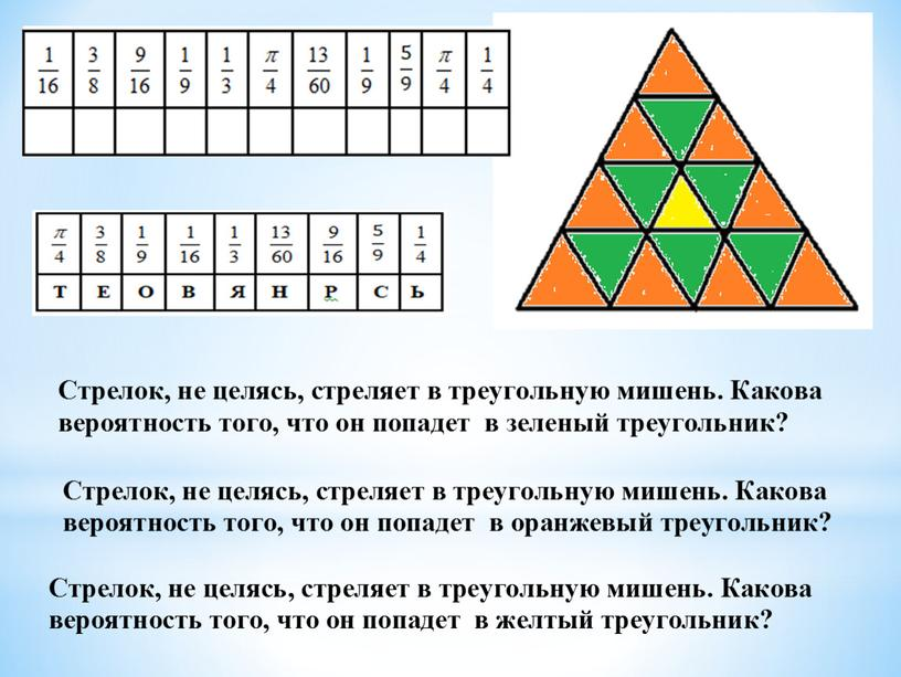 Урок 2_Геометрическая вероятность_Презентация