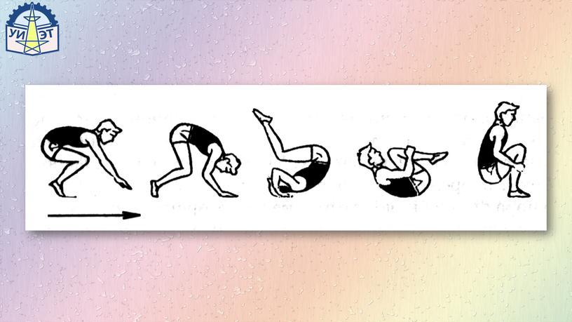 Карты обучения упражнениям на гимнастических матах. Презентация