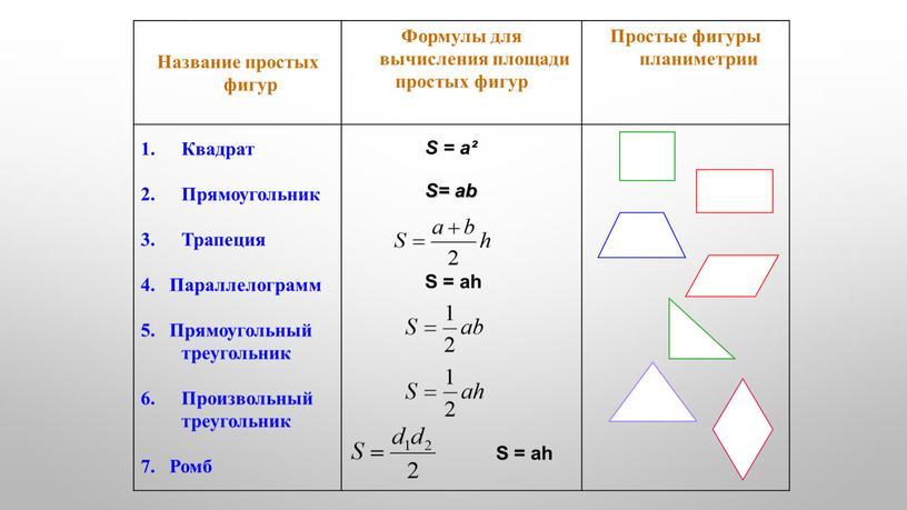 """Презентация к уроку геометрии в 8 классе по теме """"Площади многоугольников"""""""