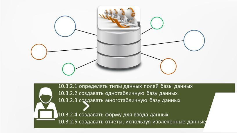 10.3.2.1 определять типы данных полей базы данных 10.3.2.2 создавать однотабличную базу данных 10.3.2.3 создавать многотабличную базу данных 10.3.2.4 создавать форму для ввода данных 10.3.2.5 создавать…