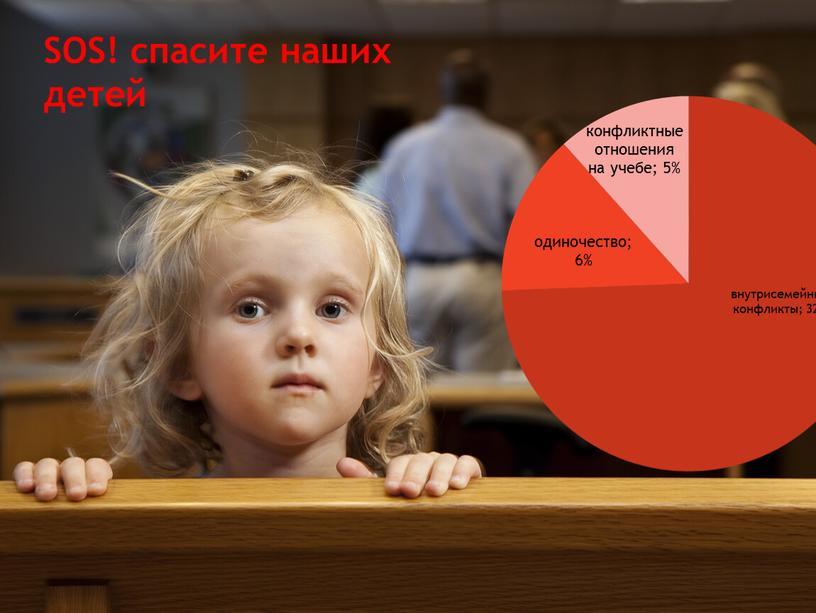 SOS! спасите наших детей