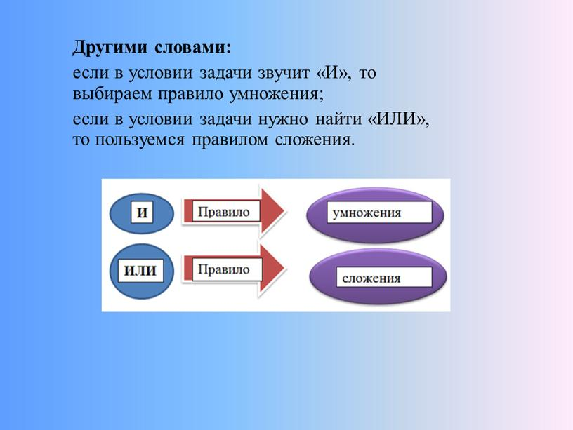 Другими словами: если в условии задачи звучит «И», то выбираем правило умножения; если в условии задачи нужно найти «ИЛИ», то пользуемся правилом сложения