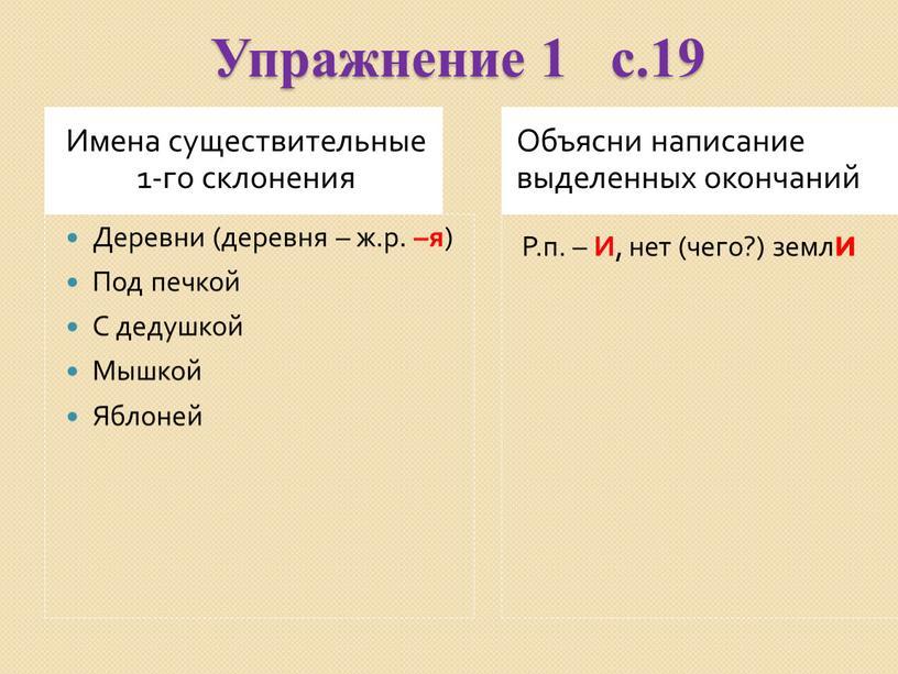Упражнение 1 с.19 Имена существительные 1-го склонения