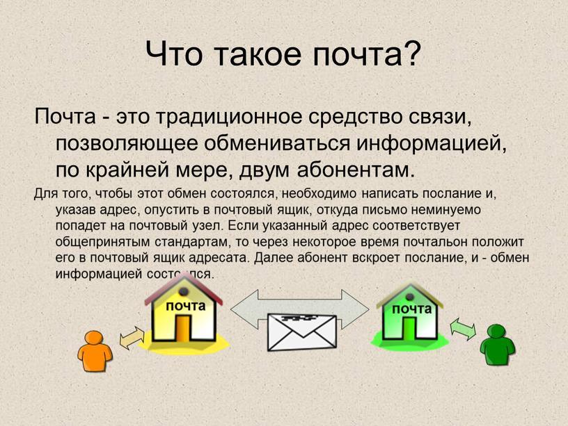 Что такое почта? Почта - это традиционное средство связи, позволяющее обмениваться информацией, по крайней мере, двум абонентам