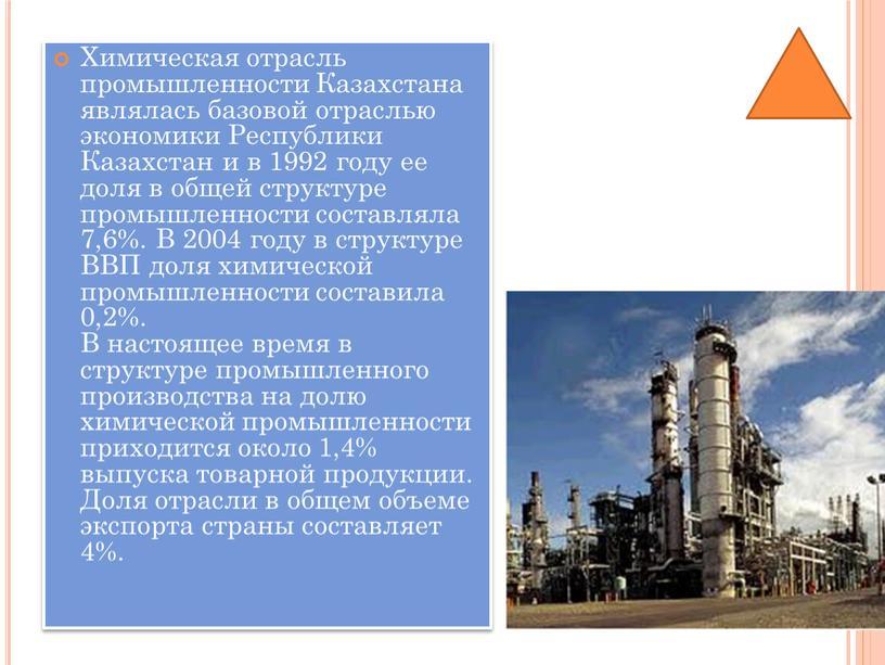 Химическая отрасль промышленности