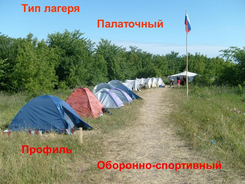 Тип лагеря