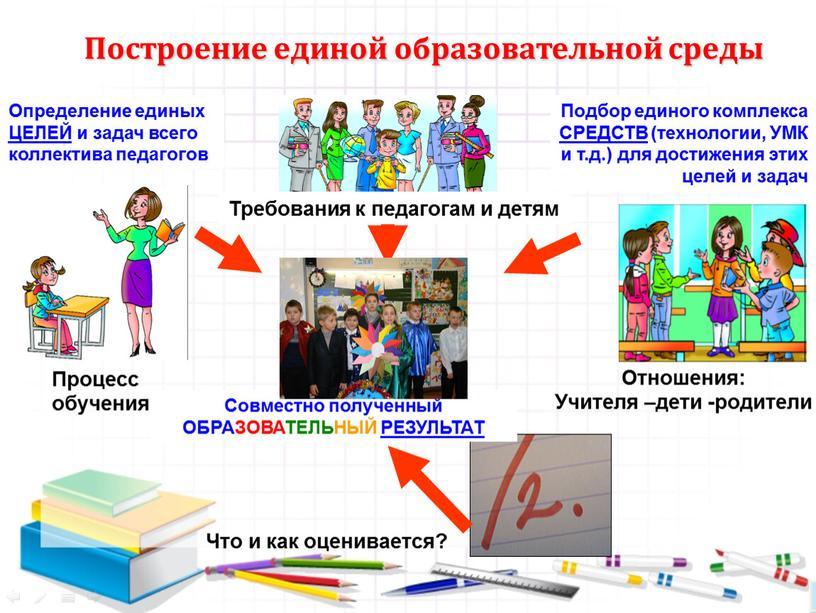 Построение единой образовательной среды