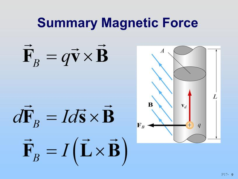 9 Summary Magnetic Force