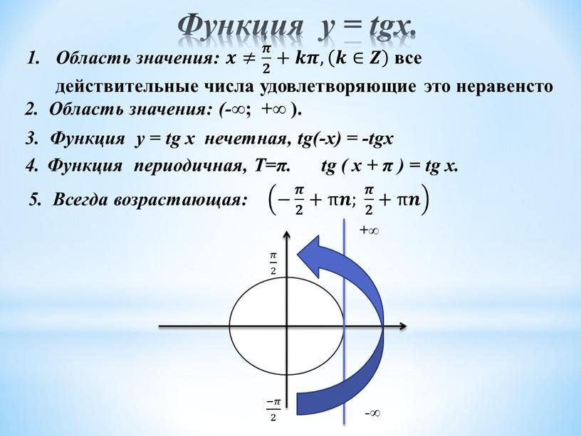 Функция у = tgx. Область значения: 𝒙𝒙≠ 𝝅 𝟐 𝝅𝝅 𝝅 𝟐 𝟐𝟐 𝝅 𝟐 +𝒌𝒌𝝅𝝅, 𝒌∈𝒁 𝒌𝒌∈𝒁𝒁 𝒌∈𝒁 все действительные числа удовлетворяющие это неравенсто…