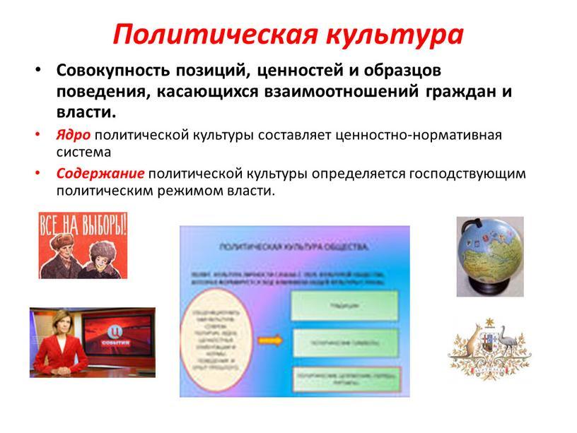 Политическая культура Совокупность позиций, ценностей и образцов поведения, касающихся взаимоотношений граждан и власти