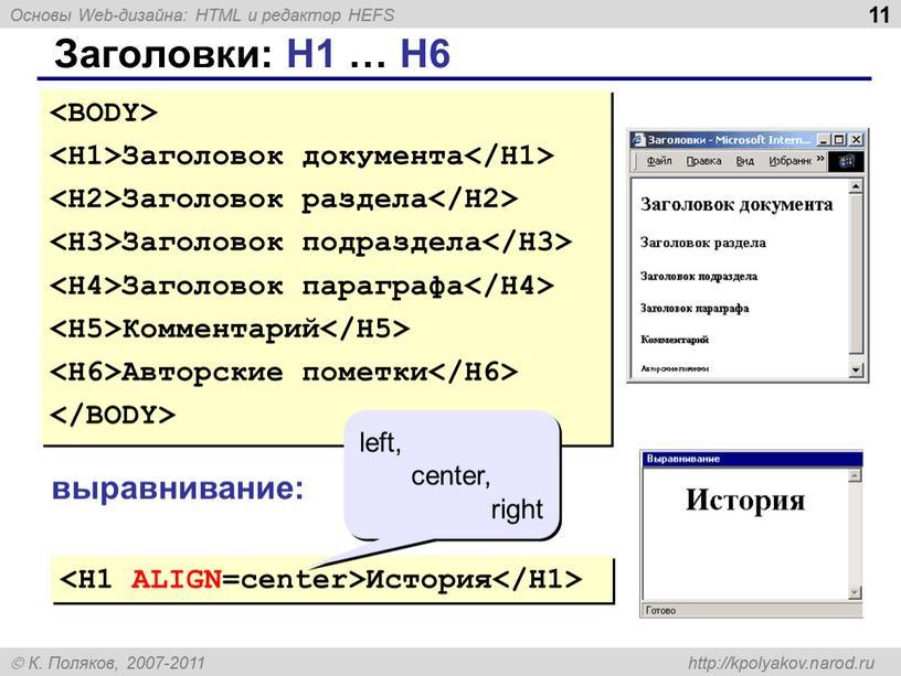 Заголовки: H1 … H6 Заголовок документа