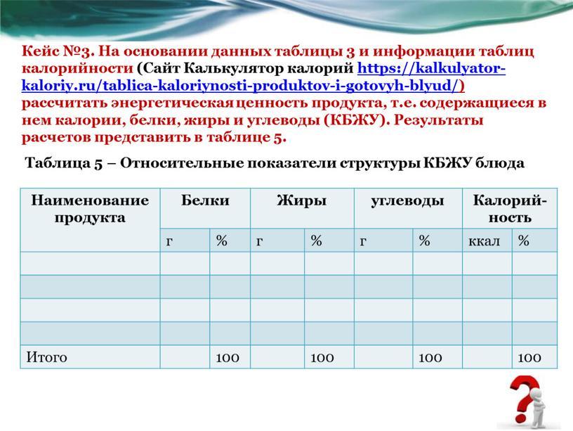 Кейс №3. На основании данных таблицы 3 и информации таблиц калорийности (Сайт