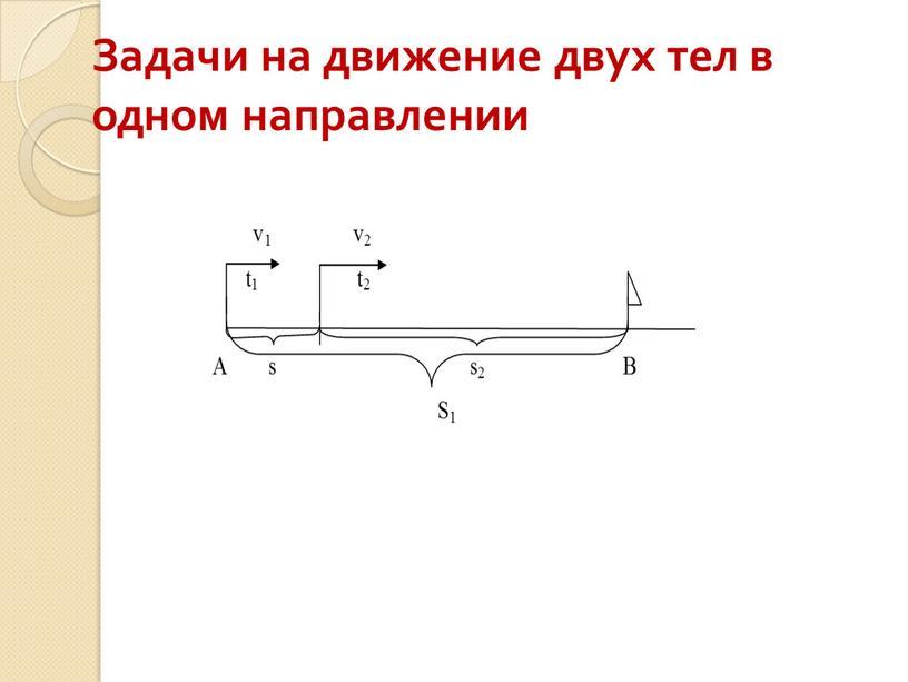Задачи на движение двух тел в одном направлении