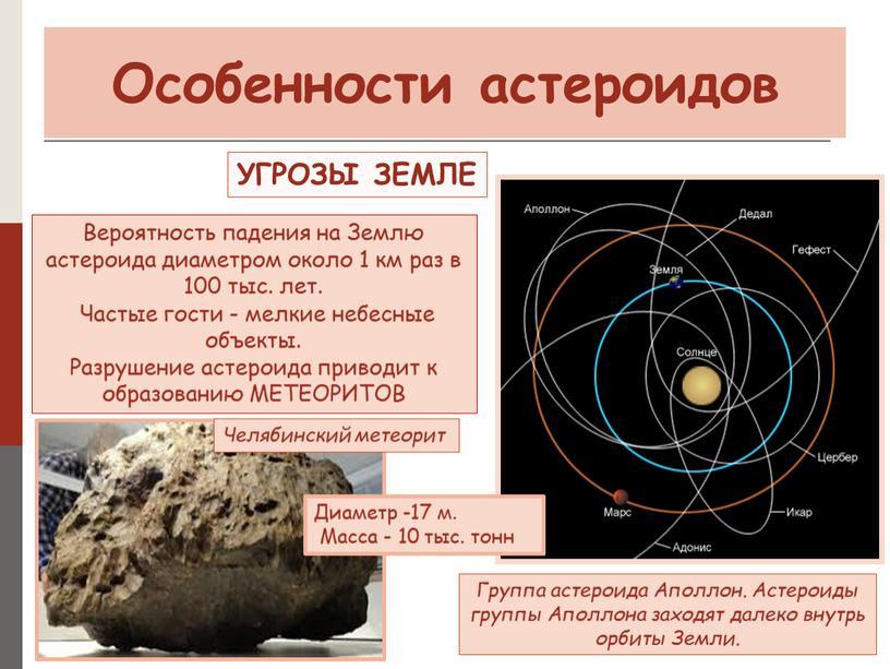 Особенности астероидов УГРОЗЫ ЗЕМЛЕ