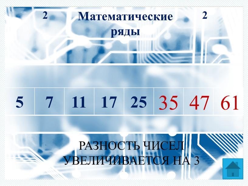 Математические ряды 2 2 5 7 11 17 25 35 47 61