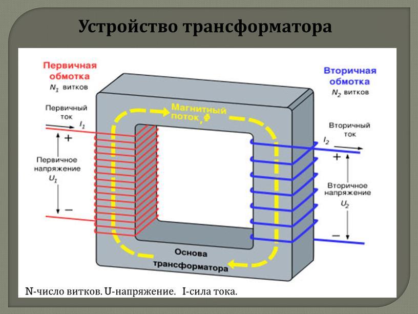 Устройство трансформатора N-число витков