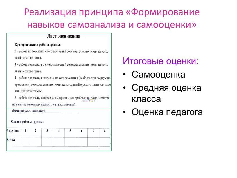 Итоговые оценки: Самооценка Средняя оценка класса