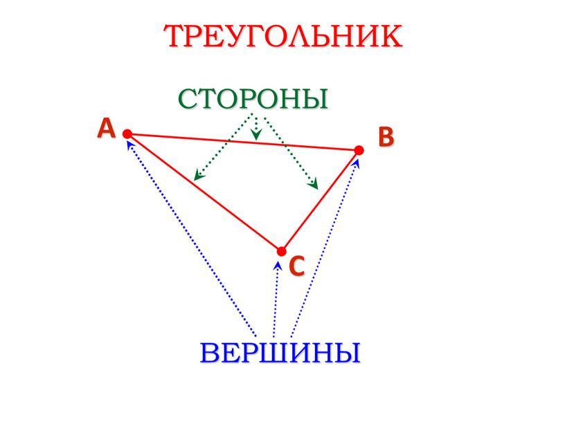 Треугольник А С В Вершины Стороны
