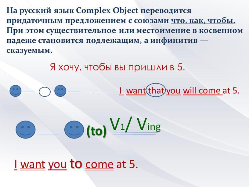 На русский язык Complex Object переводится придаточным предложением с союзами что, как, чтобы