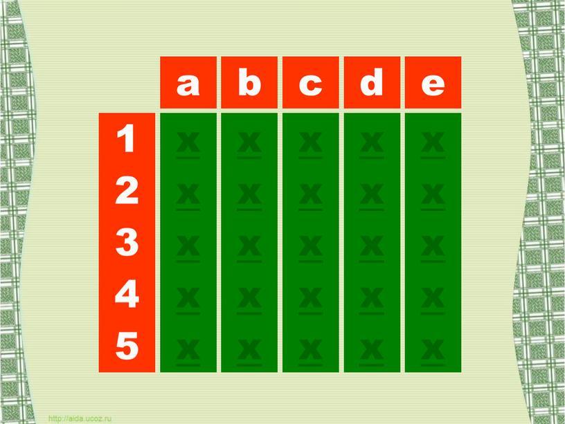 a b c d e 1 х х х х х 2 х х х х х 3 х х х х х 4 х…