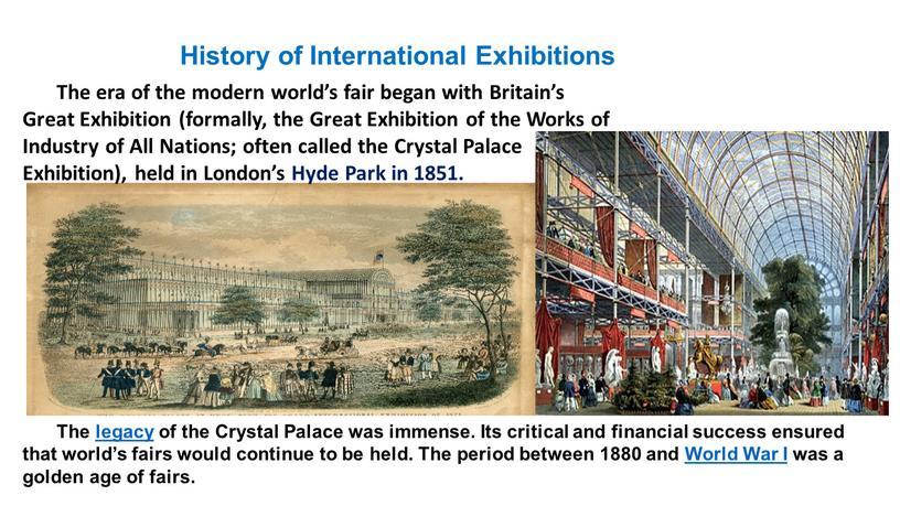 History of International Exhibitions