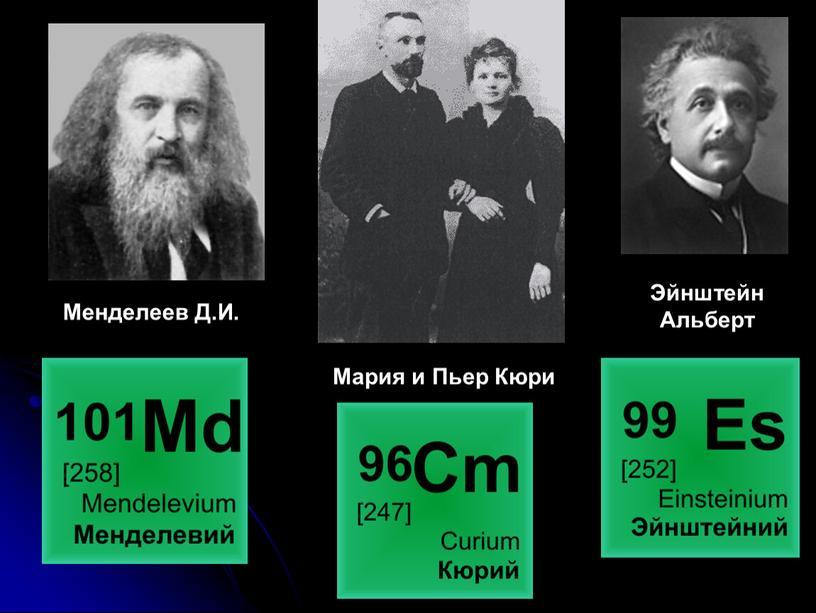 Менделеев Д.И. Эйнштейн Альберт
