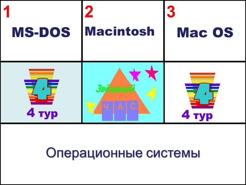 MS-DOS 2 Macintosh 3 Mac OS Операционные системы 4 тур 4 тур
