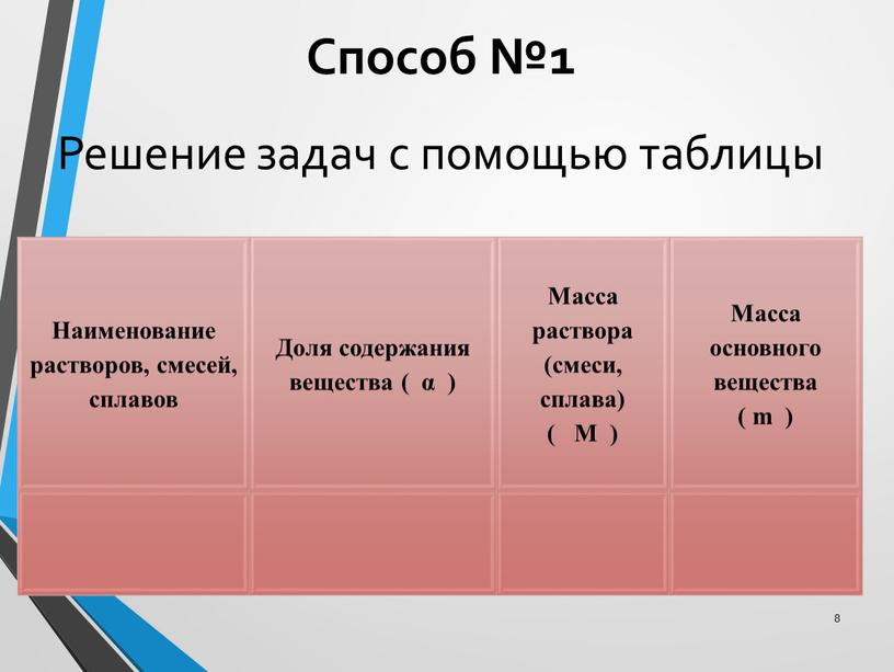 Решение задач с помощью таблицы 8