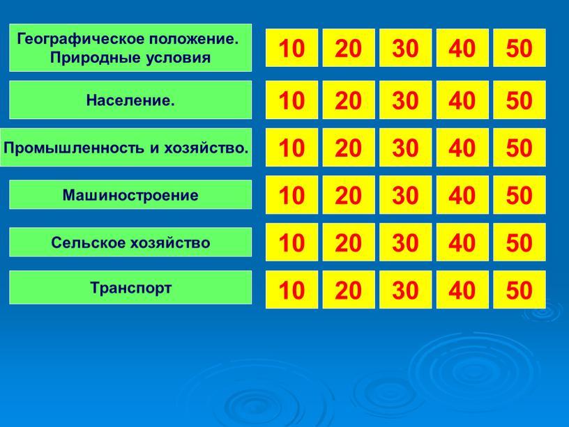 Географическое положение. Природные условия 50 40 20 30 10 10 10 10 10 10 20 20 20 20 20 30 30 30 30 30 40…