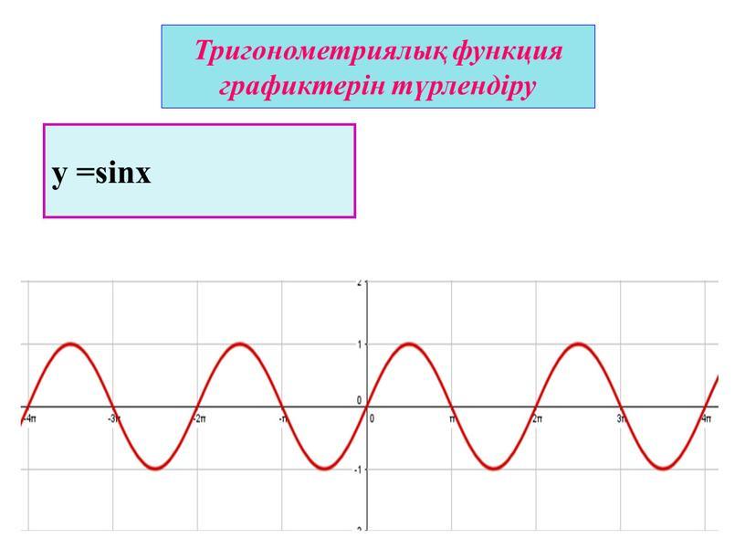 Тригонометриялық функция графиктерін түрлендіру у =sinx