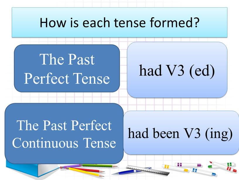 The Past Perfect Tense The Past