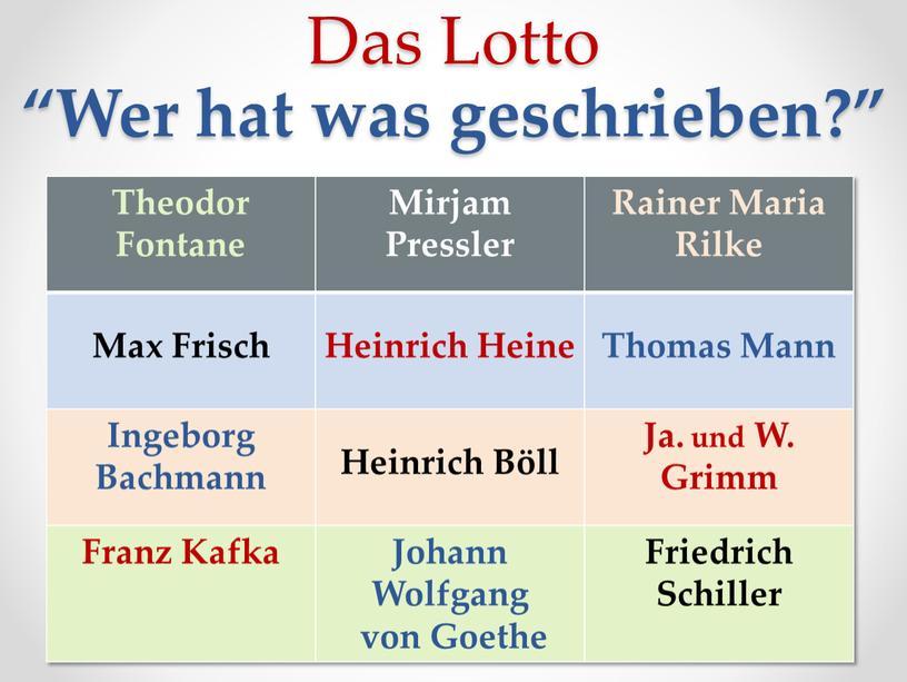 """Das Lotto """"Wer hat was geschrieben?"""""""