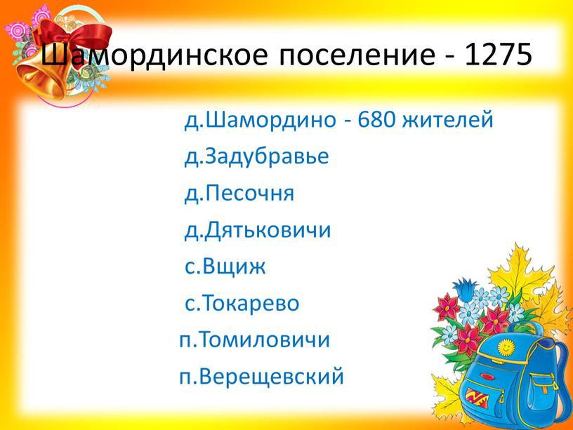 Шамординское поселение - 1275 д