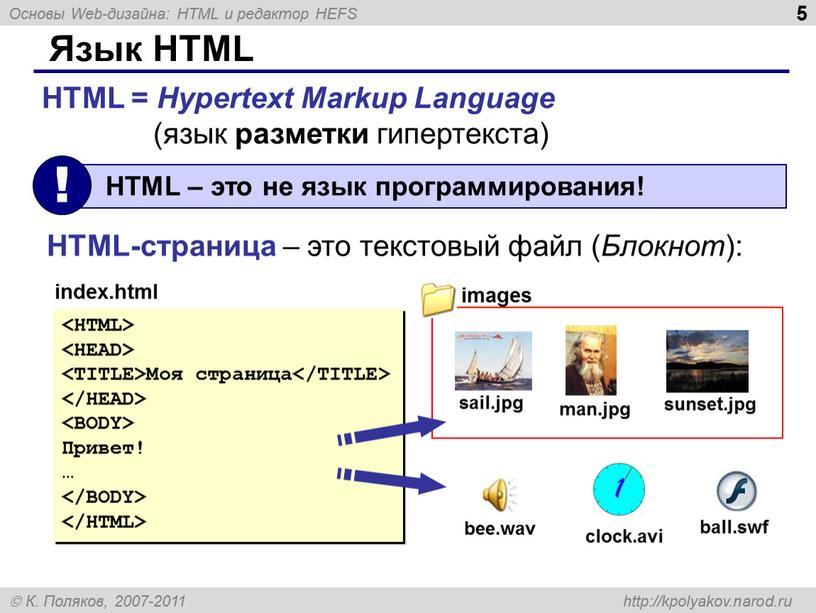 Язык HTML HTML = Hypertext Markup