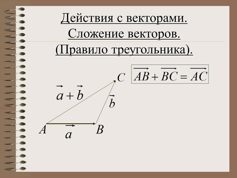 Действия с векторами. Сложение векторов