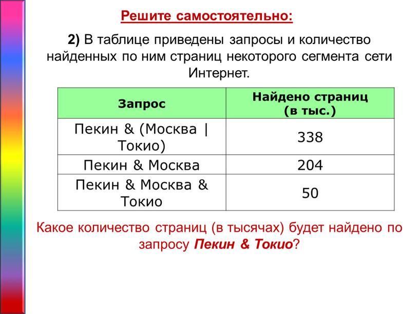 Решите самостоятельно: 2) В таблице приведены запросы и количество найденных по ним страниц некоторого сегмента сети