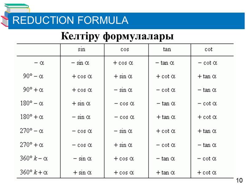 REDUCTION FORMULA Келтіру формулалары