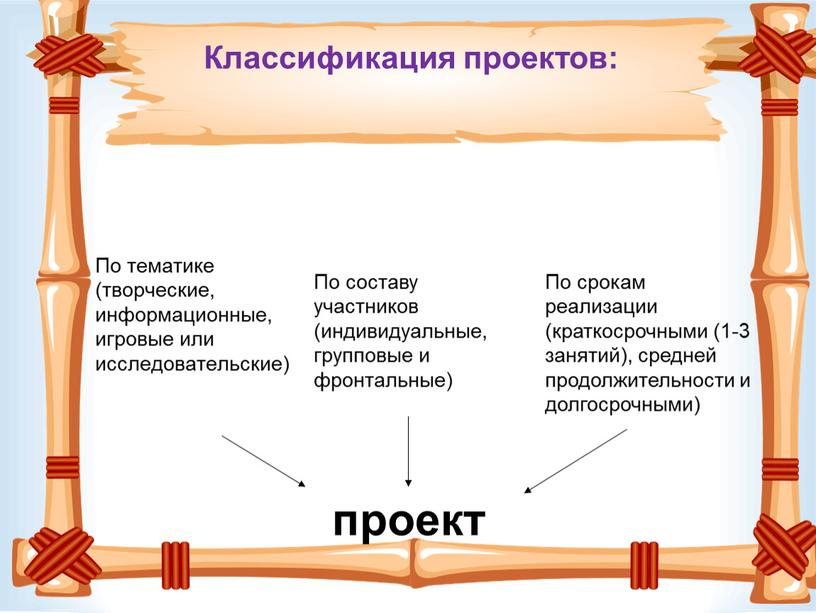 Классификация проектов: По тематике (творческие, информационные, игровые или исследовательские) проект